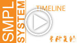 SMPL System Feature: Timelines